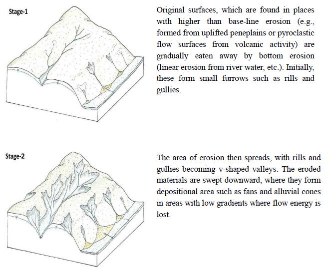 Anh minh hoa TXT-tool 1.081-2.3 Nhận biết khu vực trượt lở bằng cách biên dịch ảnh hàng không và bản đồ địa hình